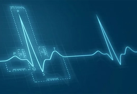 Key Trends for Cardiac Drug Discovery in 2020