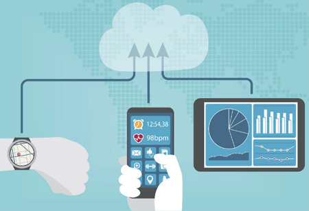 What are the Benefits of Enterprise Mobility in Healthcare?