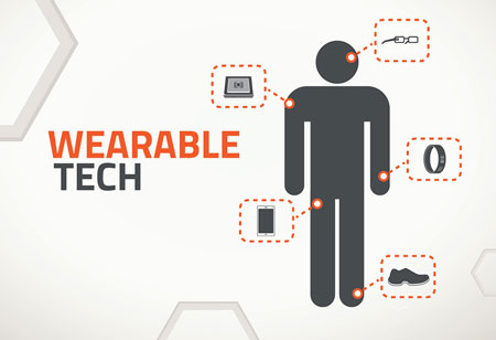 How Wearables Help Healthcare